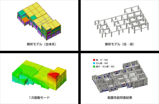 3次元地震応答解析による浄水施設の耐震診断
