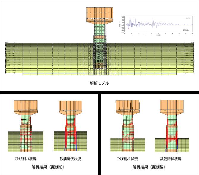 掘削施工に伴うケーソン基礎の耐震性能照査