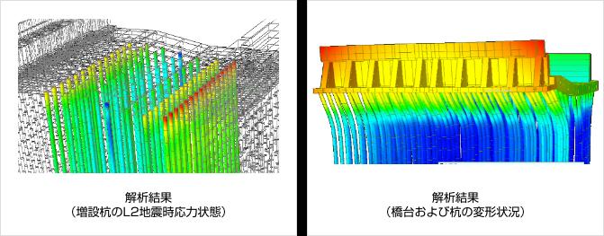プッシュオーバー解析による橋梁基礎増設杭の耐震補強効果の検討