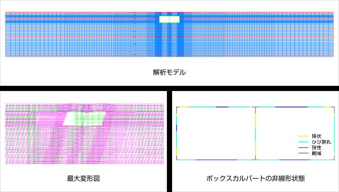 動的非線形解析による大規模ボックスカルバートの耐震性能照査