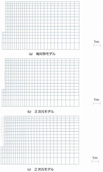 図-7 変形図