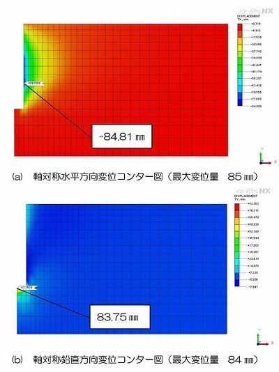 図-4 軸対称モデル変位コンター図