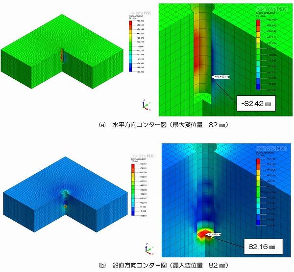 図-6 3次元モデル変位コンター図