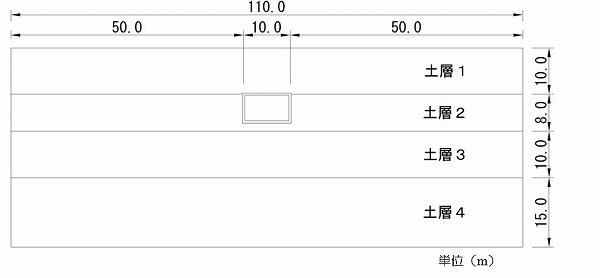 図-1 解析モデル図
