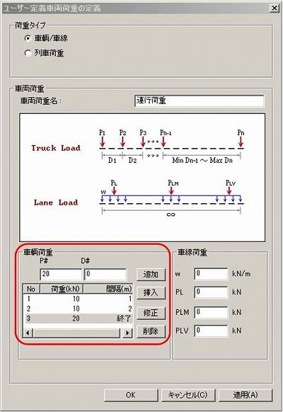 図6 ユーザー定義車両荷重